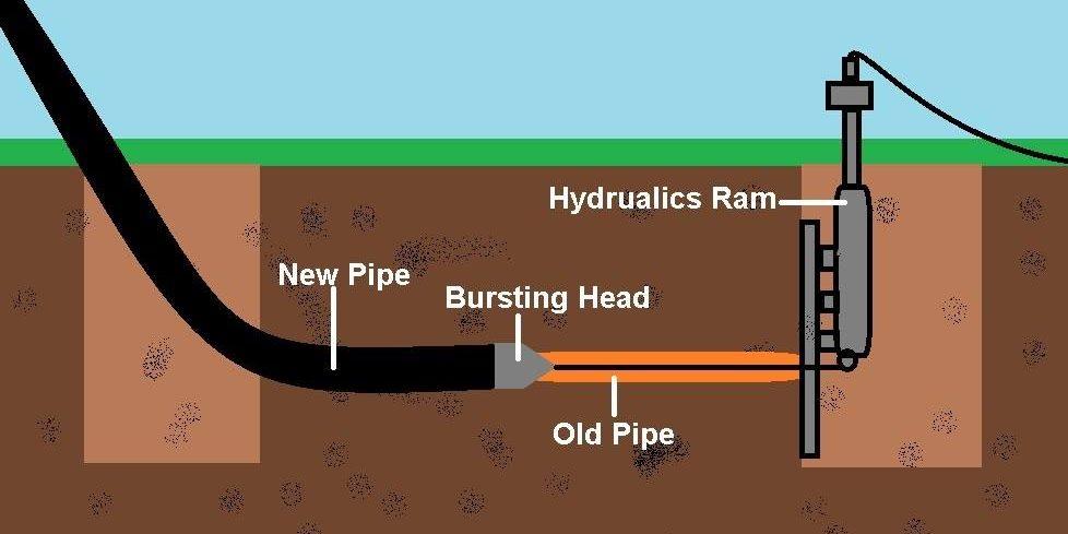plumbing_pipe-bursting